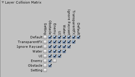 Layer Collision Matrix