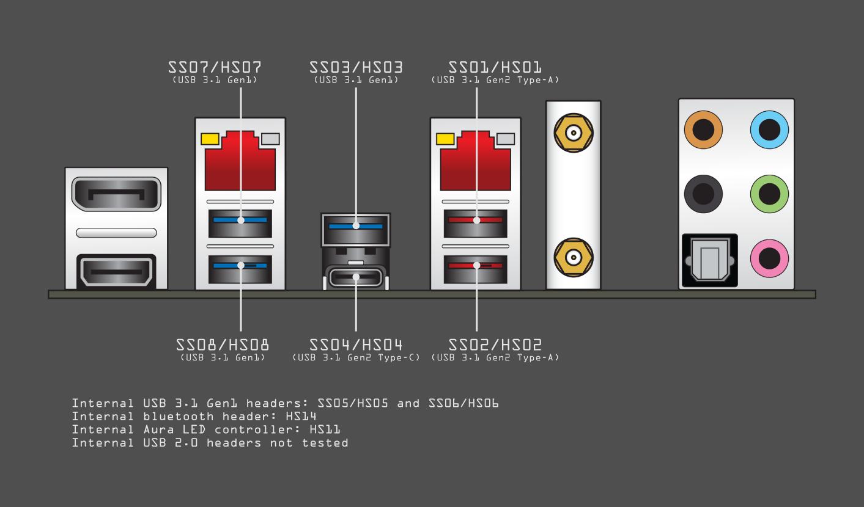 Asus ROG STRIX H370-I GAMING  i7-8700K RX 5700 XT