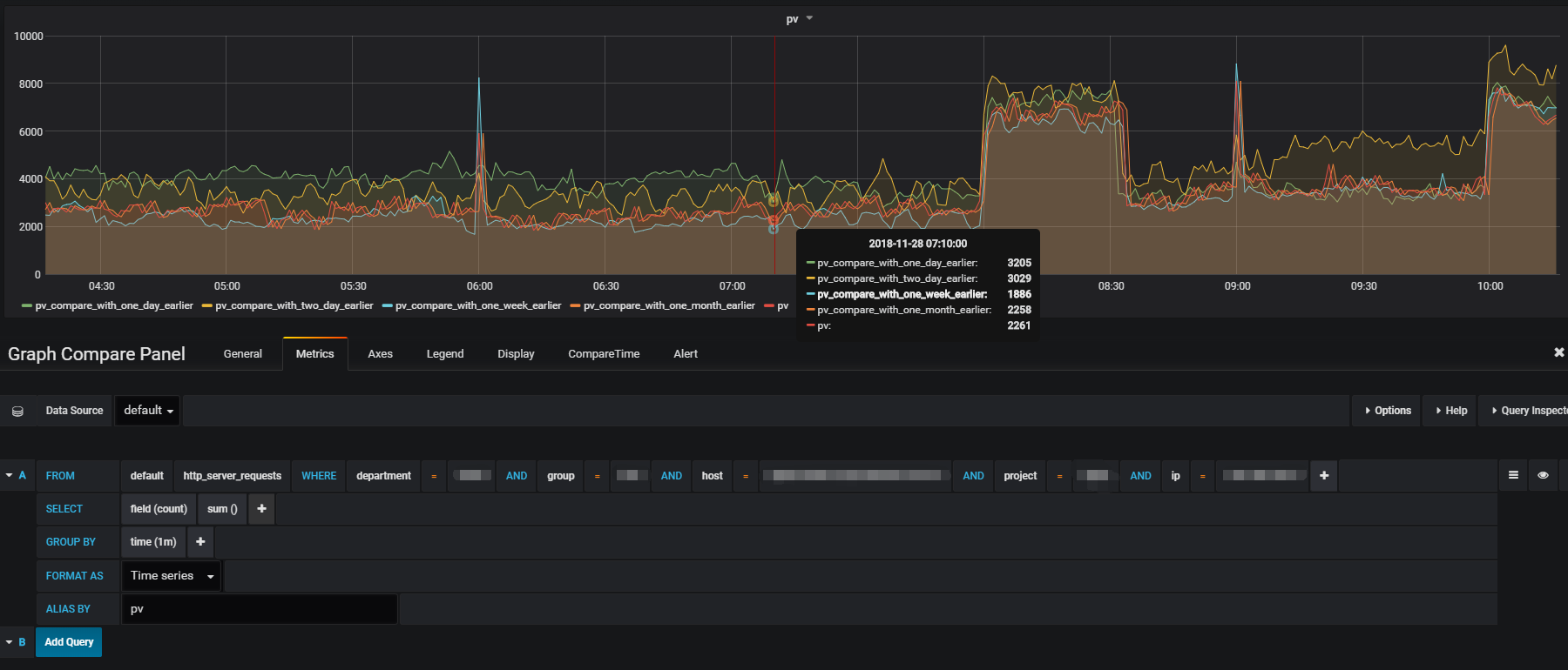 Different timeshift on same panel · Issue #2093 · grafana
