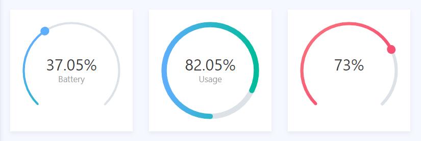 Example circular progress bars