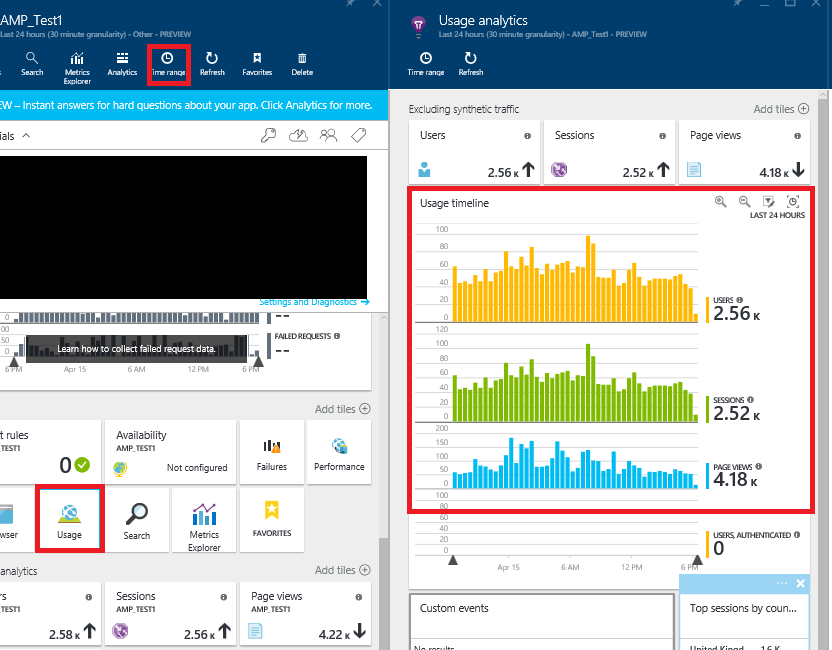Application Insights Graphs