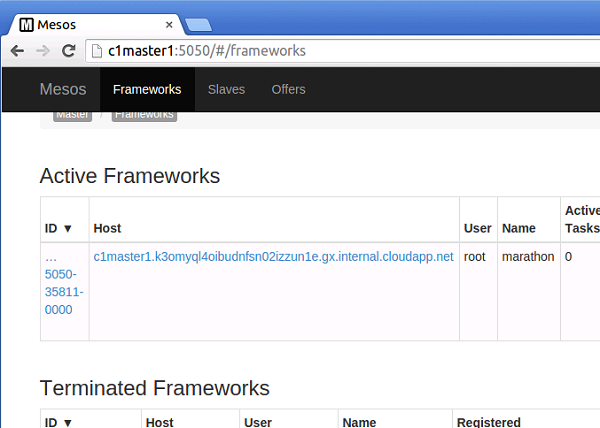 Image of Mesos cluster frameworks on azure