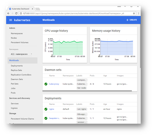 Image of Kubernetes dashboard