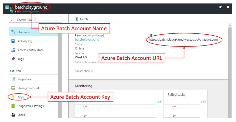 Azure Batch Acccount in the Portal