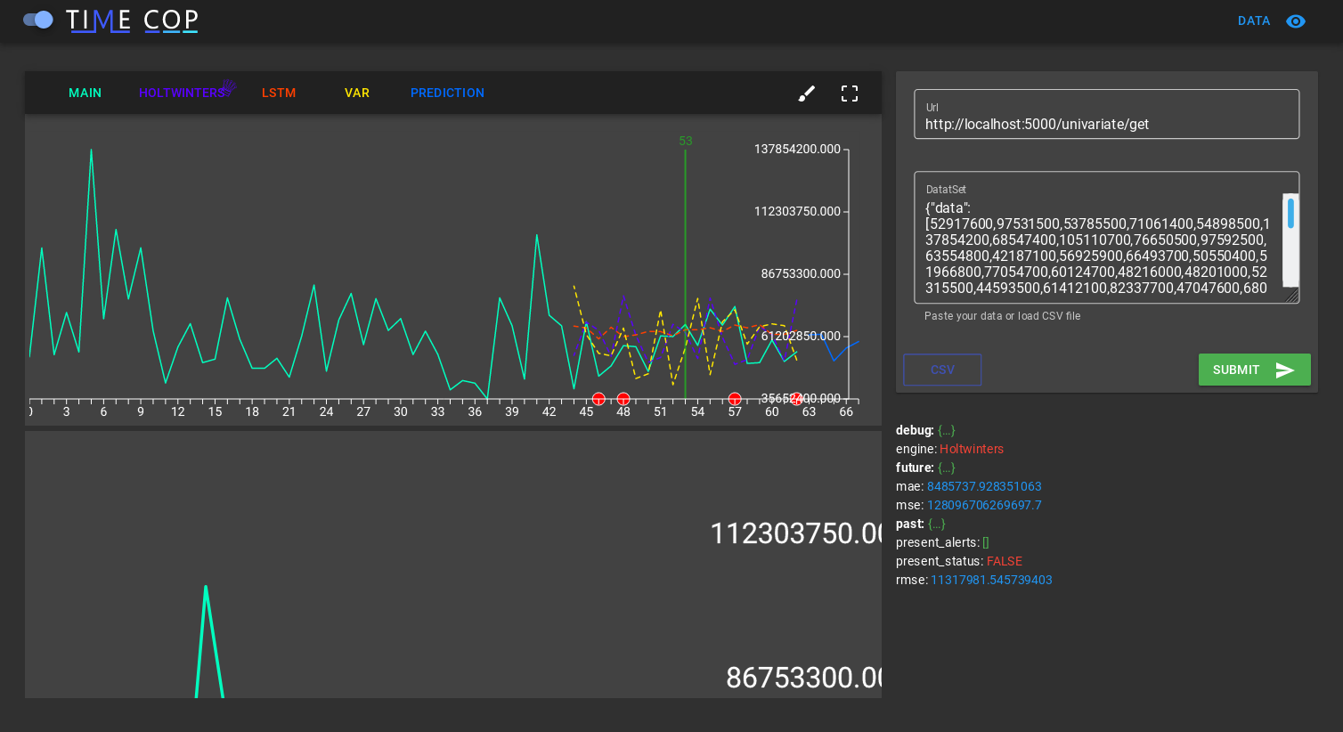 Lstm Based Anomaly Detection Github