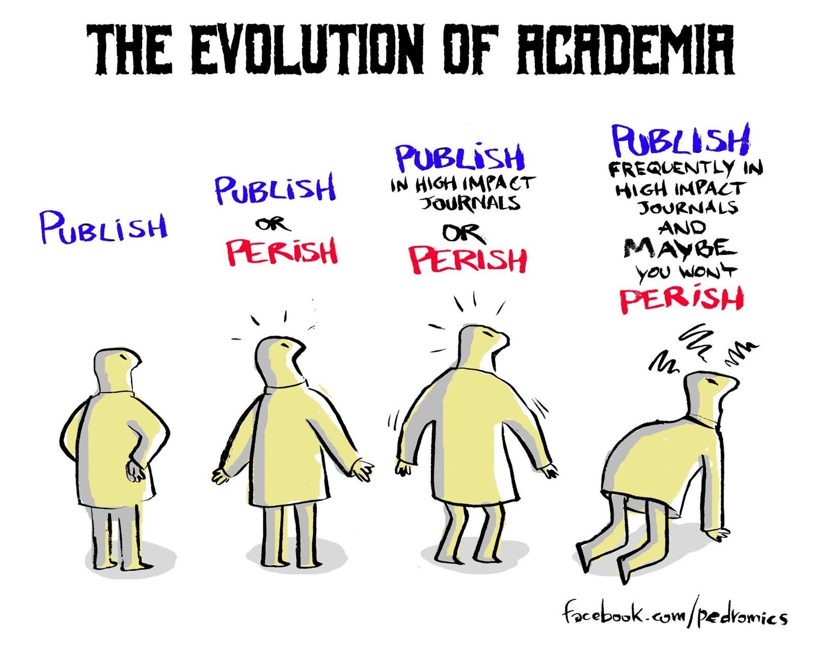 publish-or-perish