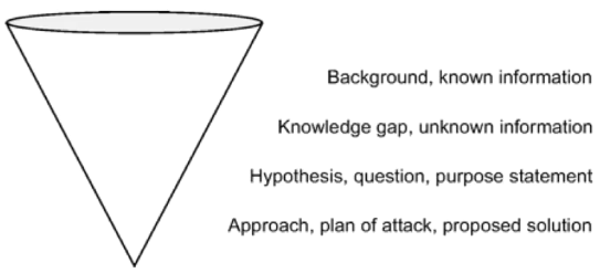 introduction-structure-cone