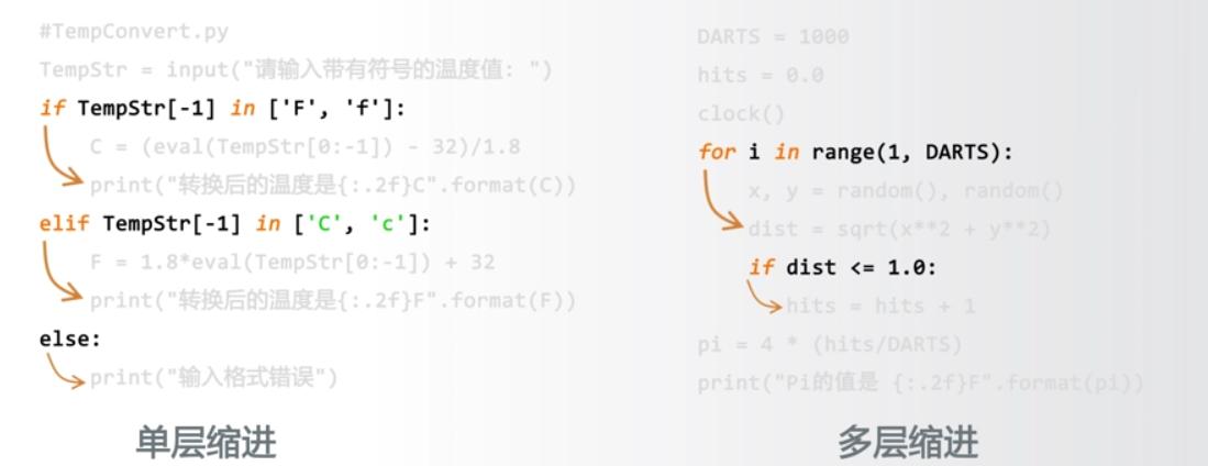 Python 学习笔记一(初识 Python)