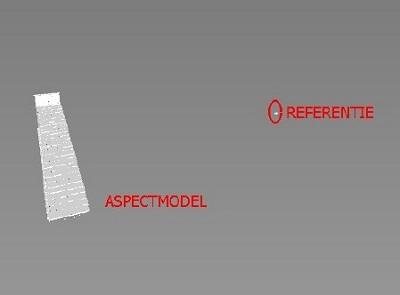 referentieobject en model