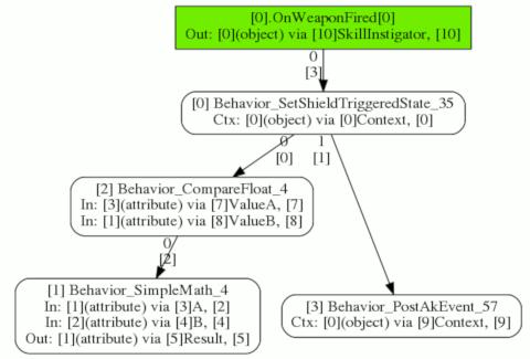 BPD classroom · BLCM/BLCMods Wiki · GitHub