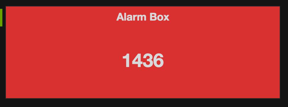 Alarm Box Panel