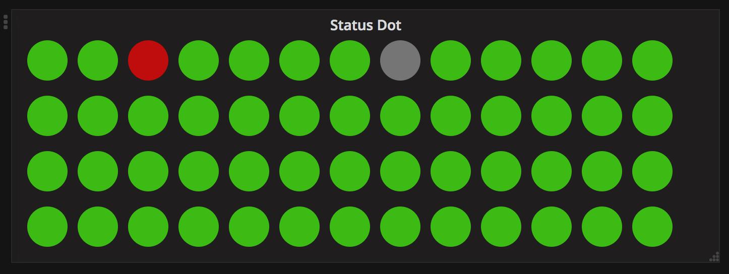 Status Dot Panel