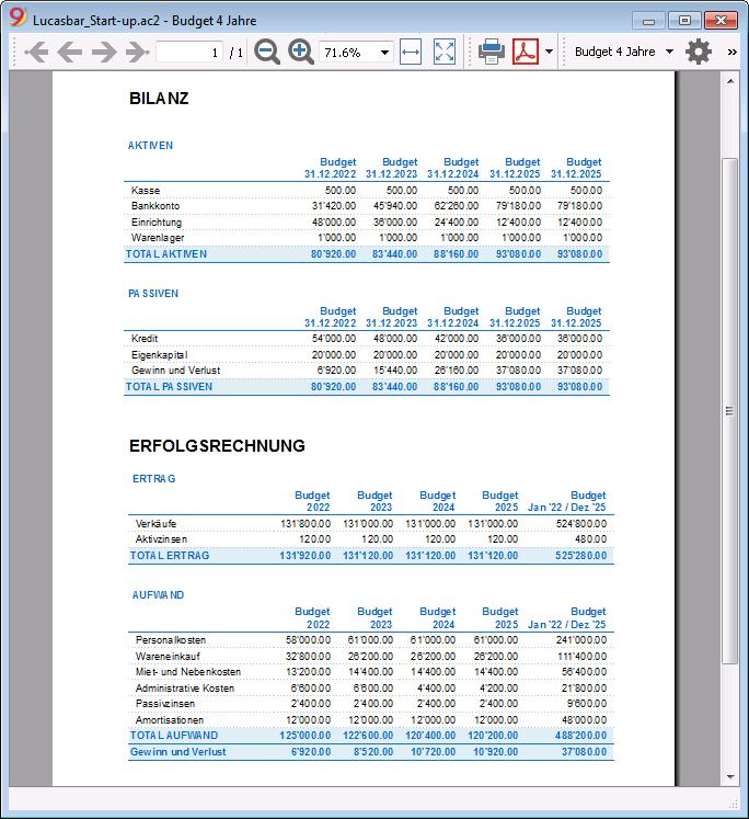 Finanz- und Liquiditätsplanung einer Start-up (mit Doppelter ...