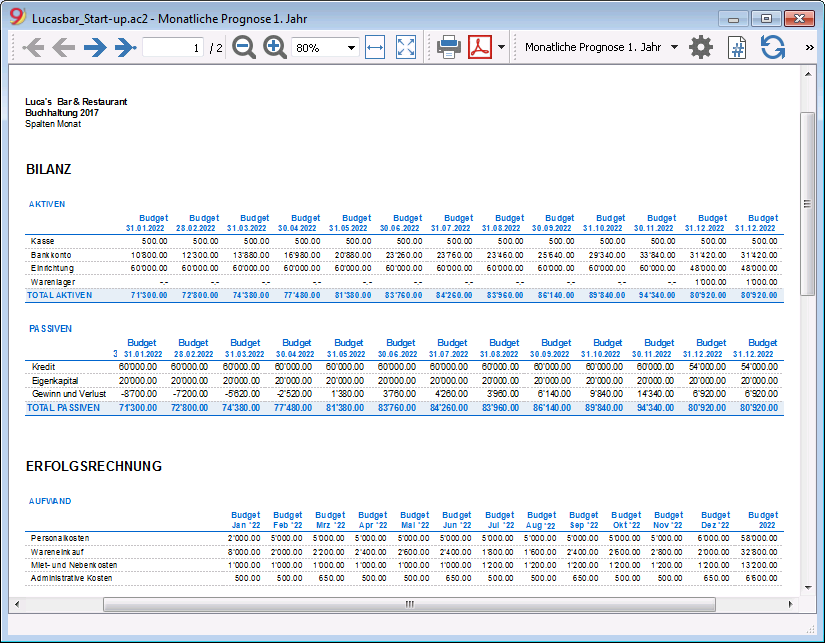 bei der folgenden abbildung handelt es sich um ein beispiel eines monatsplans welchen sie mit der software banana buchhaltung auf einfache weise erhalten - Liquiditatsplanung Beispiel