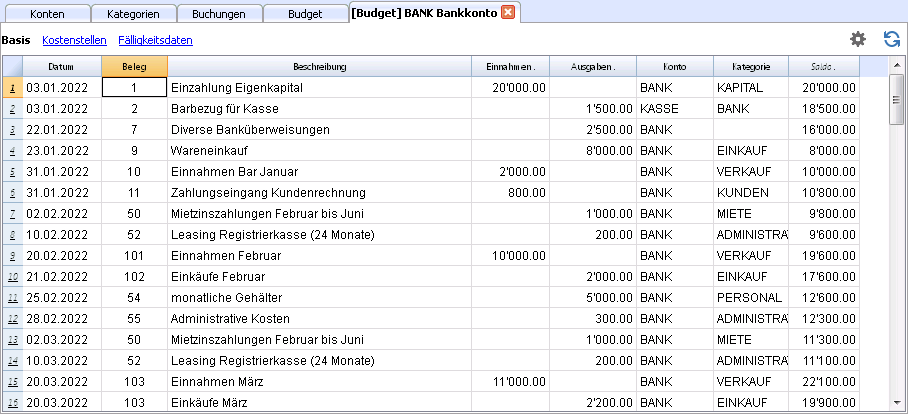 Budget Rechnung : finanzplan start up banana accounting software ~ Themetempest.com Abrechnung