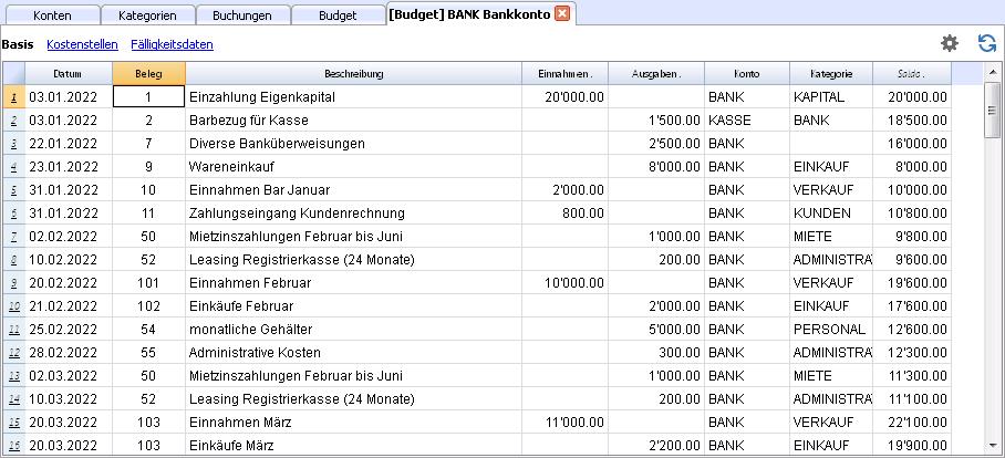 Finanzplan Start-Up | Banana Accounting Software