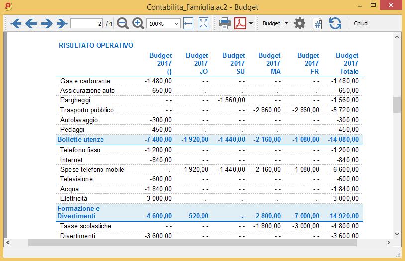 Budget familiare con pianificazione entrate e uscite for Software di progettazione del modello di casa