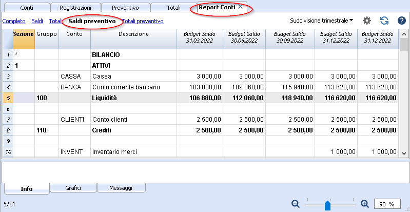 report conti liquidità preventivo