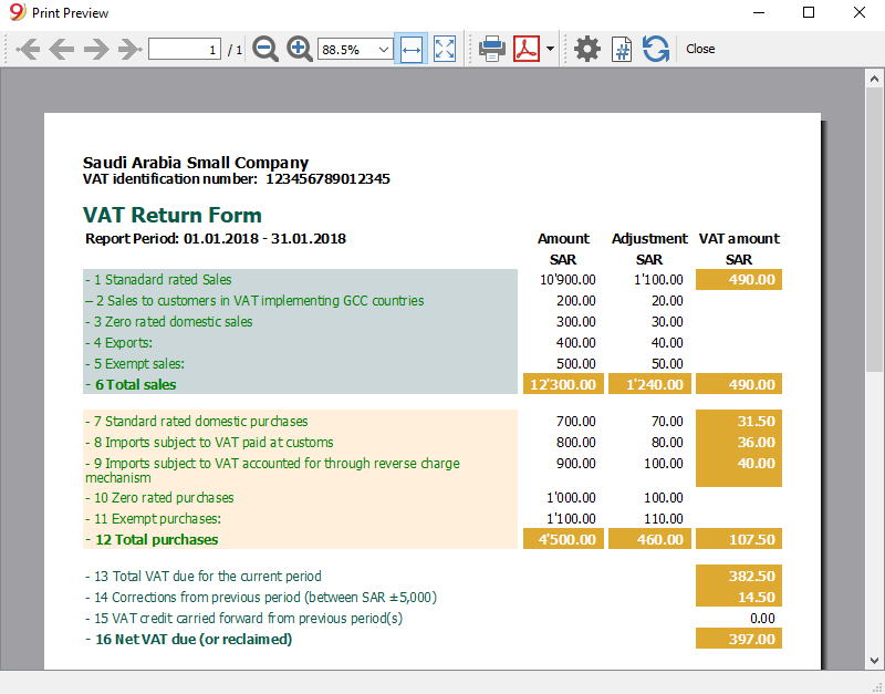 January VAT report