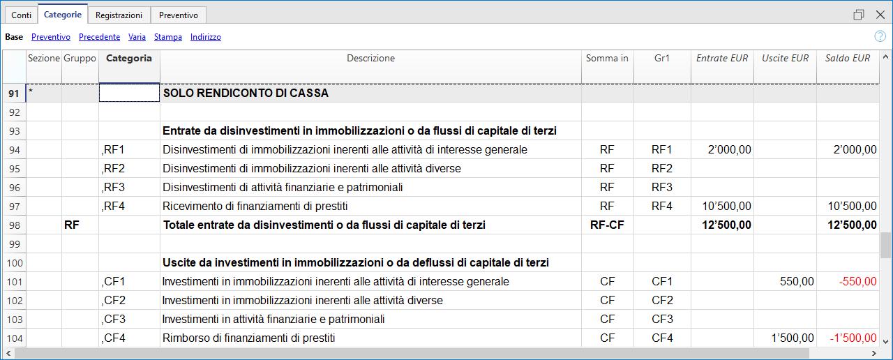 Categorie per investimenti e flussi di capitale