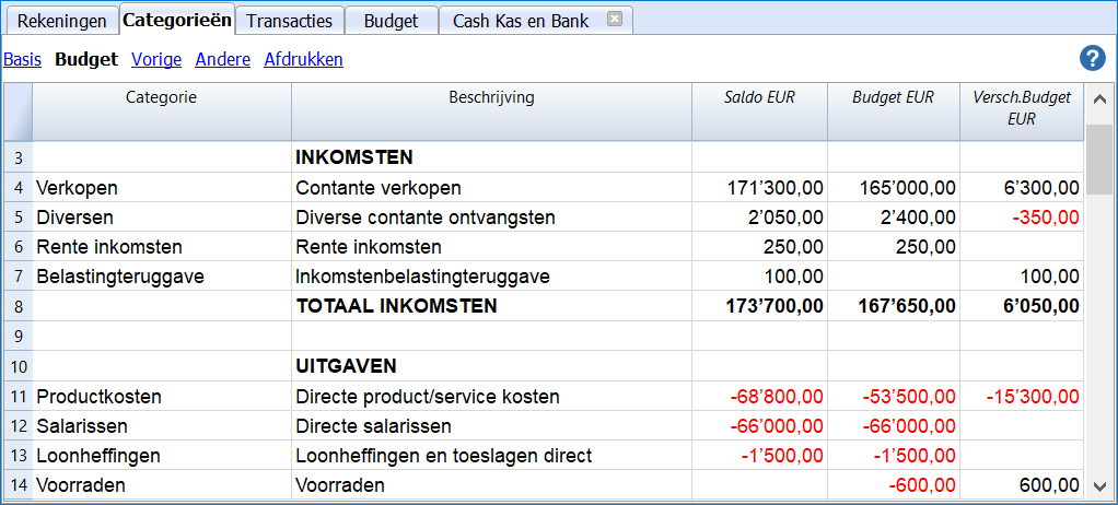 cash flow categories difference