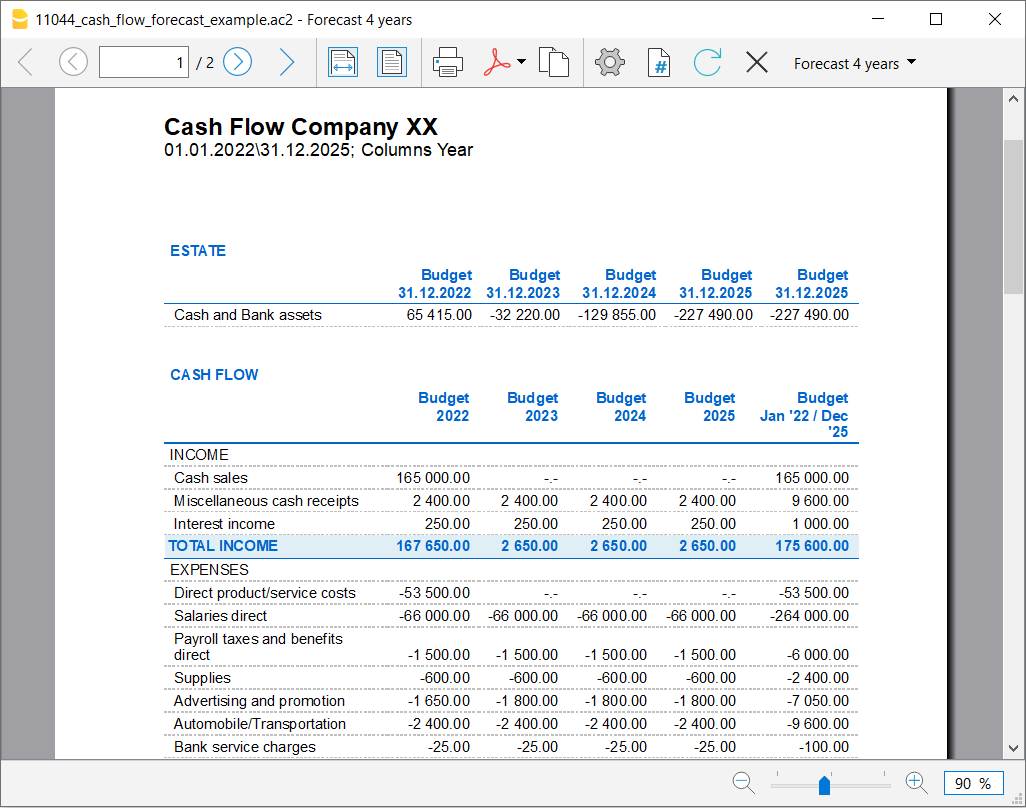 cash flow report 4years budget