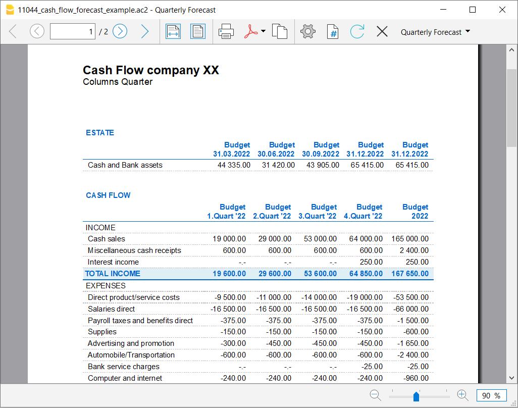 cash flow report quarterly budget