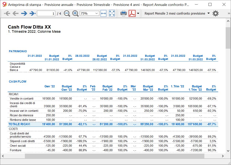 cash flow report confronto 3 mesi