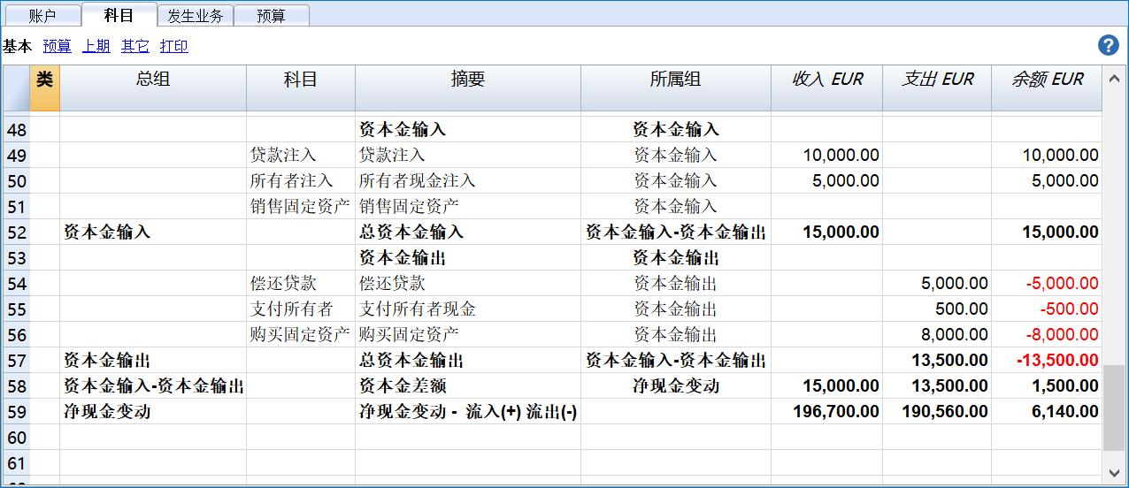 cash flow categories capital image