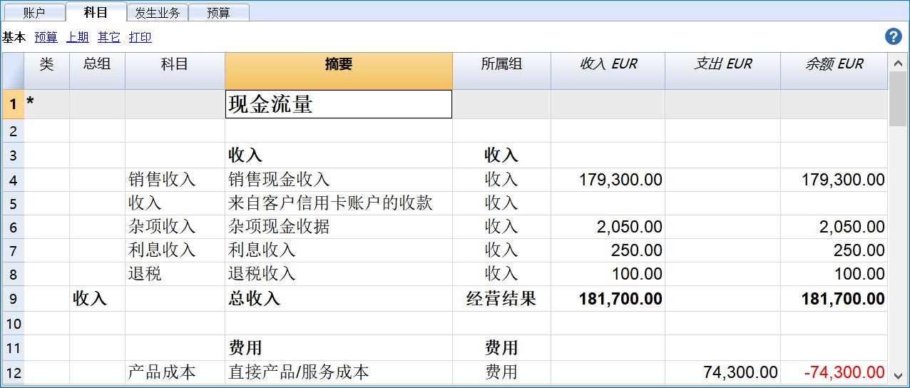 cash flow categories image