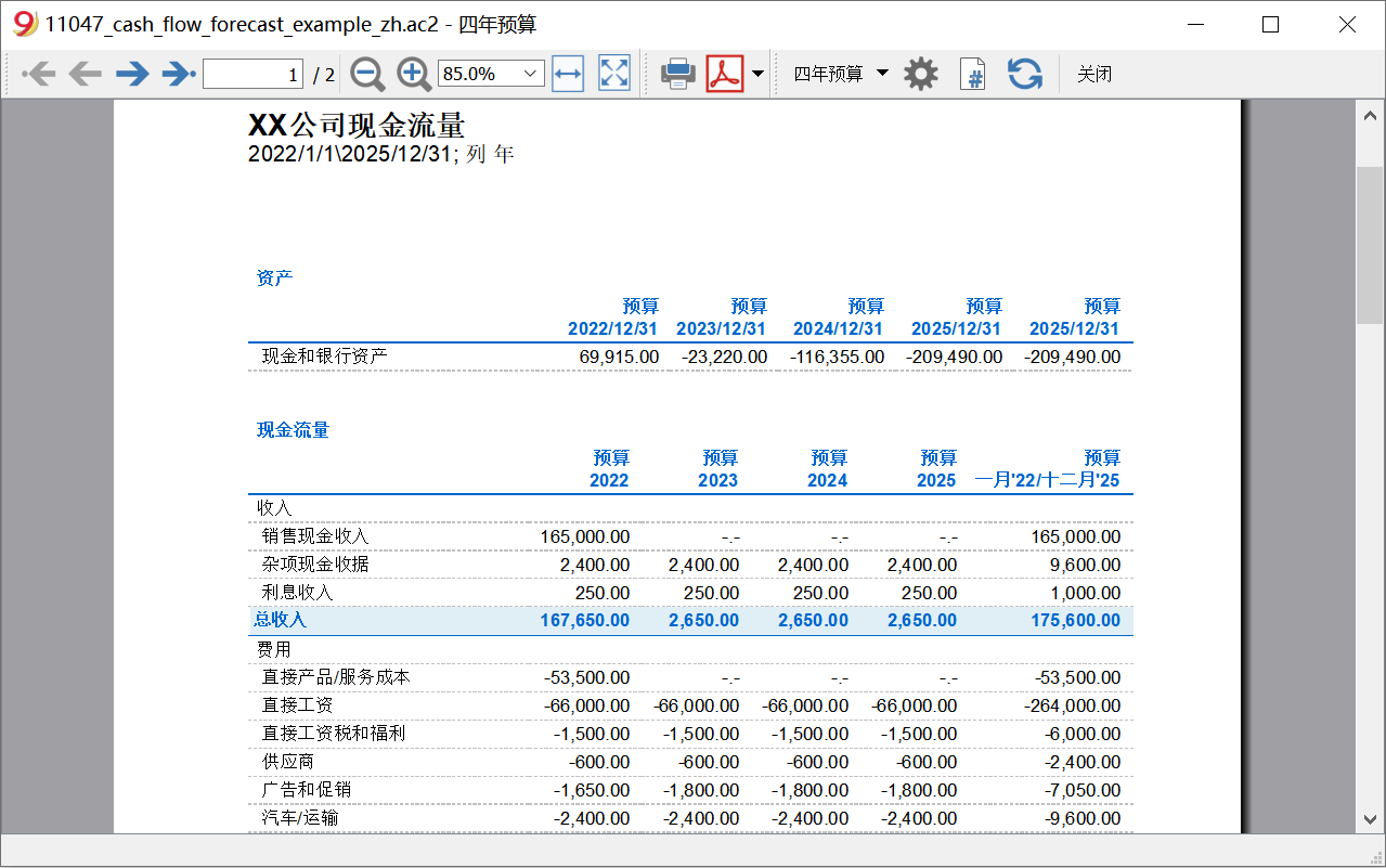 cash flow report 4years budget image