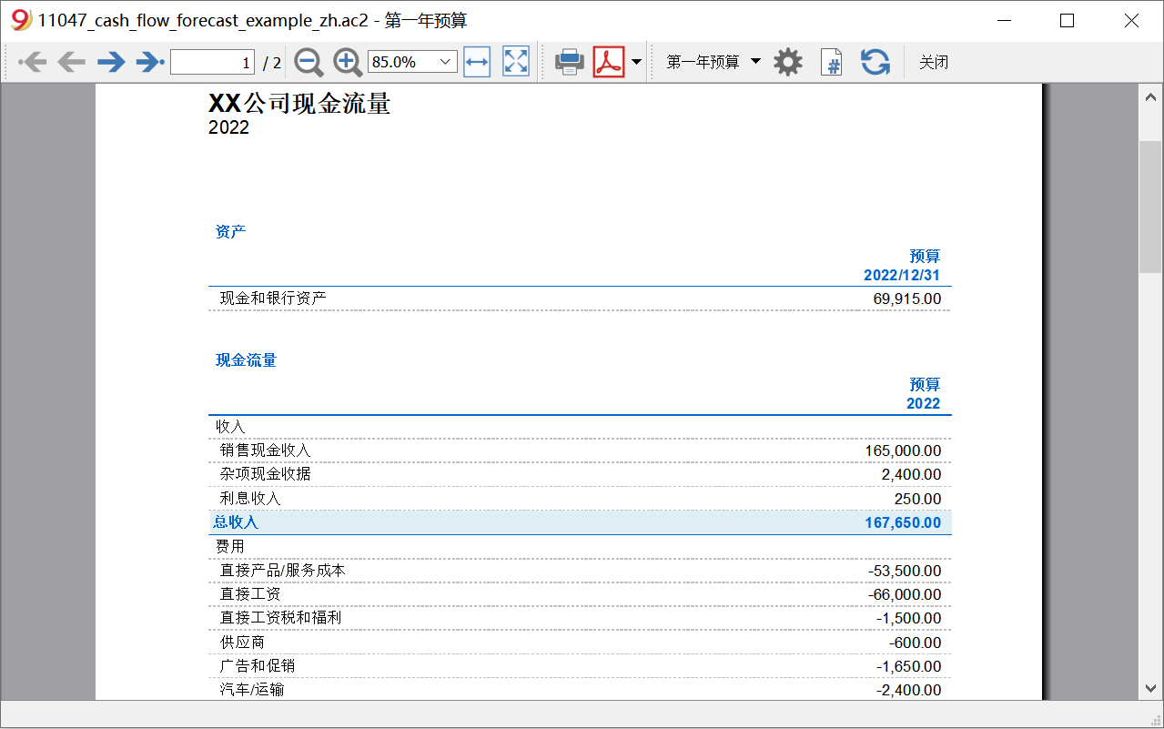 Cash flow report yearly budget