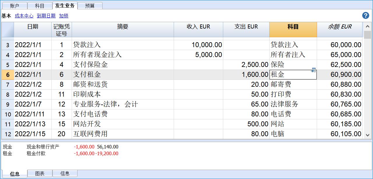cash flow transactions image