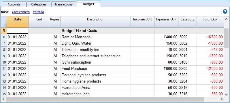 family basic cash budget fixed expenses