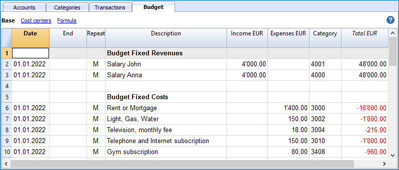 family basic cash budget income