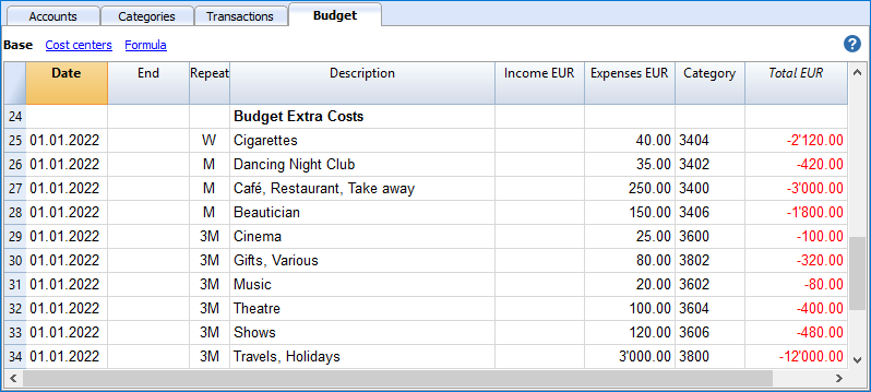 family basic cash budget variable expenses