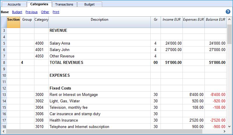 Family budget cash categories