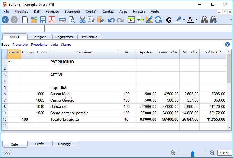 budget familiare tabella conti