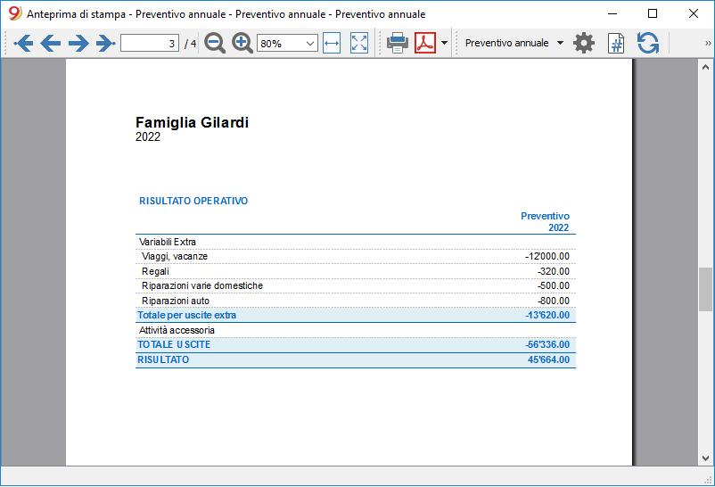 budget familiare report preventivo annuale