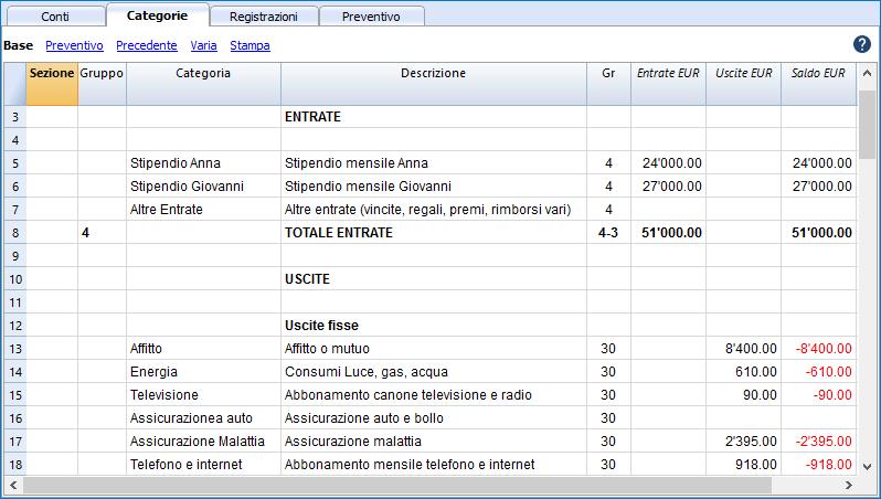 budget familiare tabella categorie