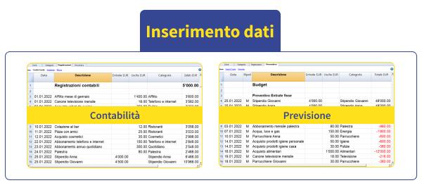 Schema Banana Contabilità inserimento dati