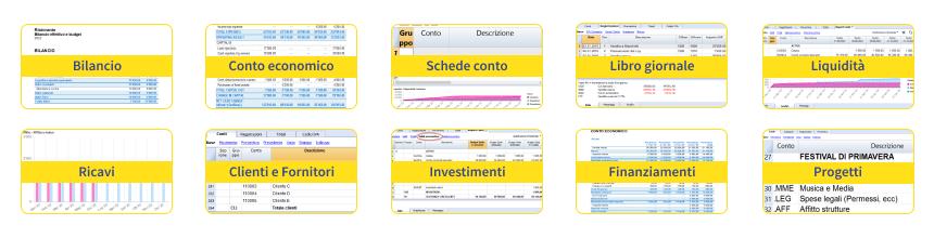 Schema Banana Contabilità reporting management