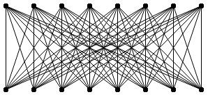 Complete Bipartite Graph