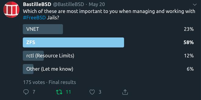 BastilleBSD Twitter Poll
