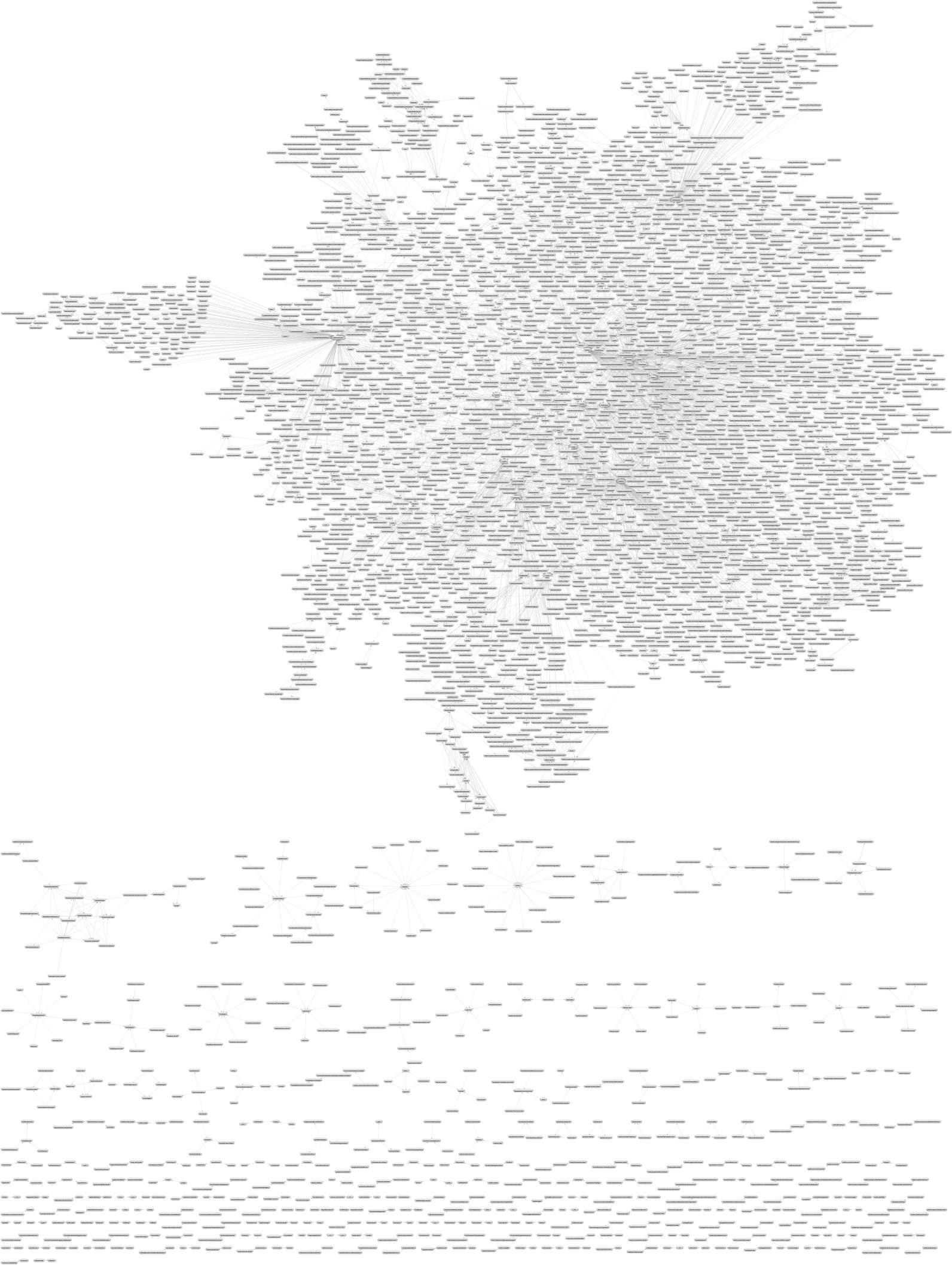 NuGet TeamCity Package Dependency Graph