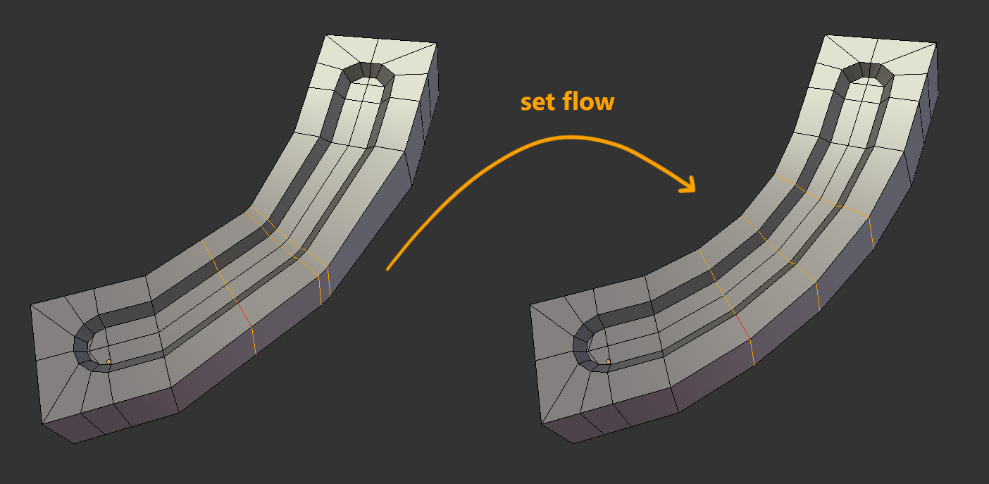 Set_Flow_Demo