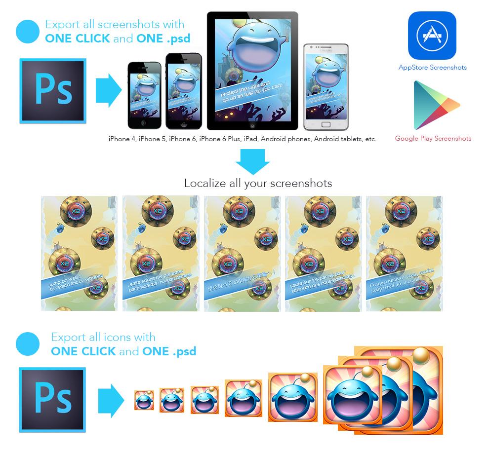 GitHub - BenoitFreslon/MobileMedias: Generate Icons, iTunes