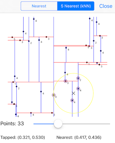 Example Illustration