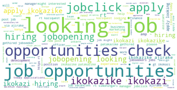 Introduction%20to%20NLP%20Jobs%20in%20Kenya%20project%20b65a8eabed4340b8a8647feb9043f31a/Untitled.png