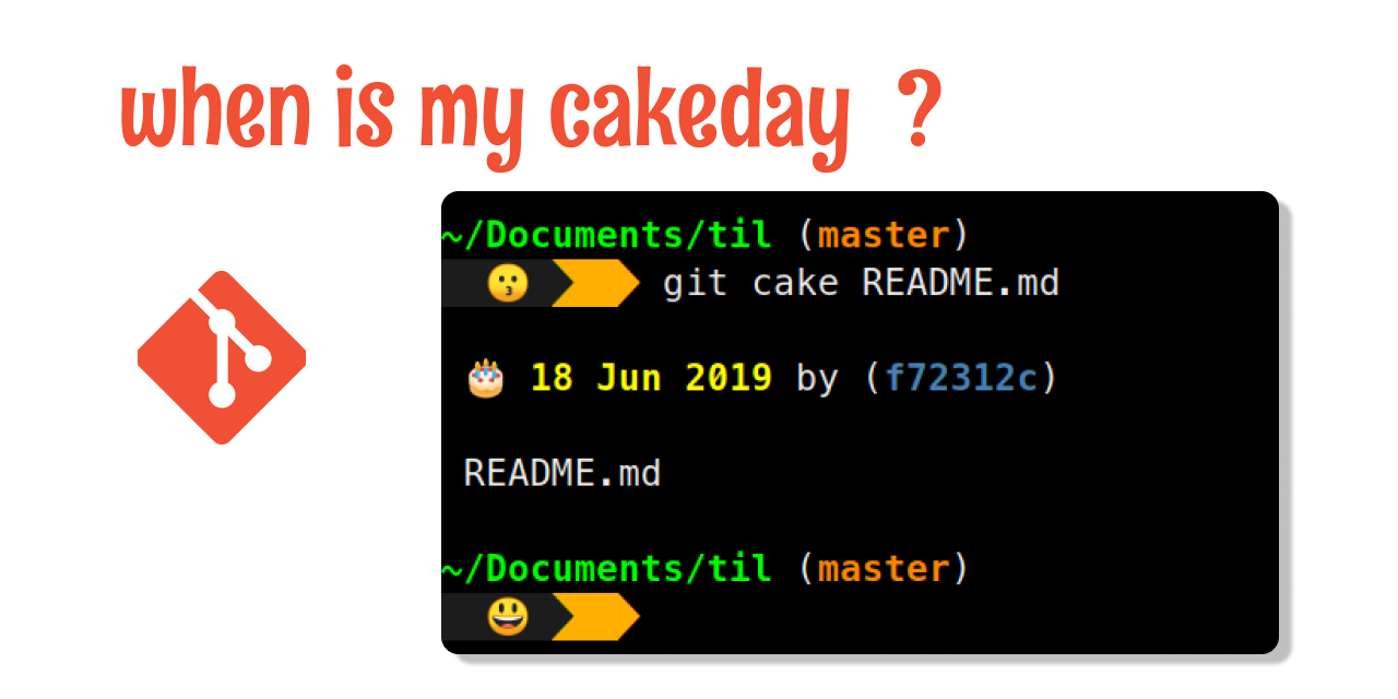 git cake: when is my README's birthday?